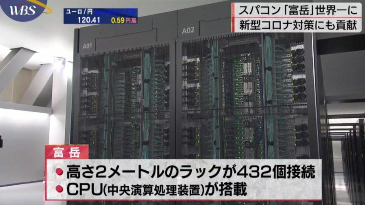 日本のスパコン「富岳」にはCPU(中演算処理装置)という物が搭載されているらしい