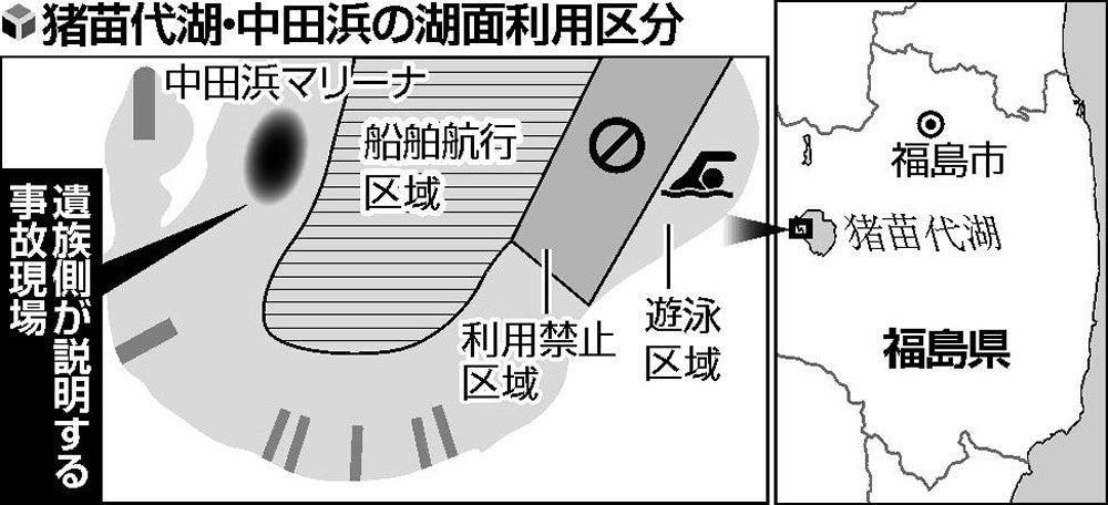 【福島】猪苗代湖のクルーザー事故、小4男児死亡で「危ない場所で子どもを泳がせていた親が悪い」と中傷も…遺族は反論 ★3  [ばーど★]