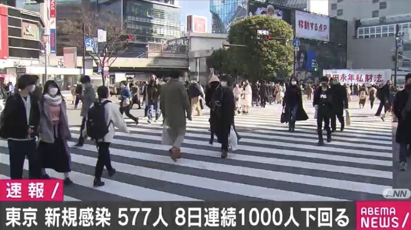 【速報】東京都、新たに577人感染 8日連続1000人を下回る 2月5日 ★2  [ばーど★]