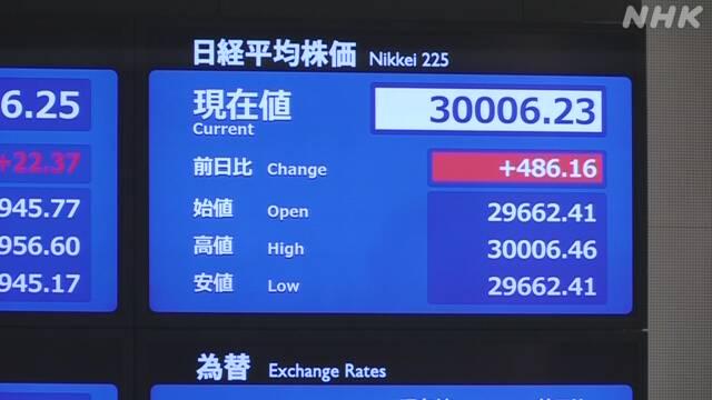 【速報】日経平均株価、3万円突破 バブル期以来30年半ぶり 2/15 ★2  [ばーど★]
