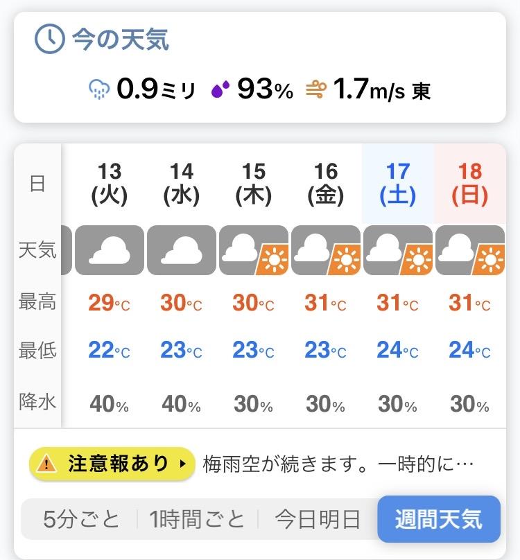 【朗報】関東の梅雨明け1週間後が超濃厚!!