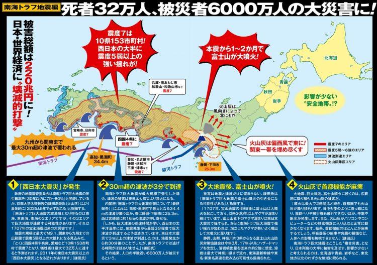 【南海トラフ地震】京都大学名誉教授の鎌田浩毅氏 「2035±5年で必ず起こる。西日本の太平洋沿岸には、巨大津波が最短3分で到達する」  [影のたけし軍団★]